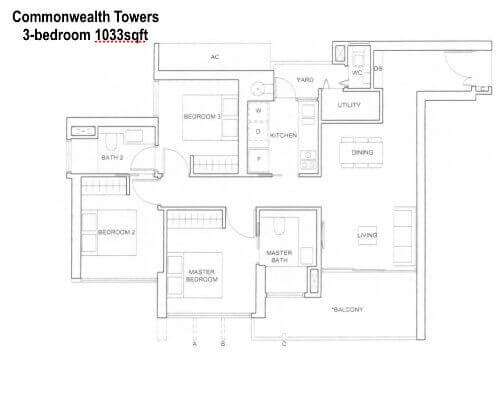 Commonwealth Towers 3br 1033sf