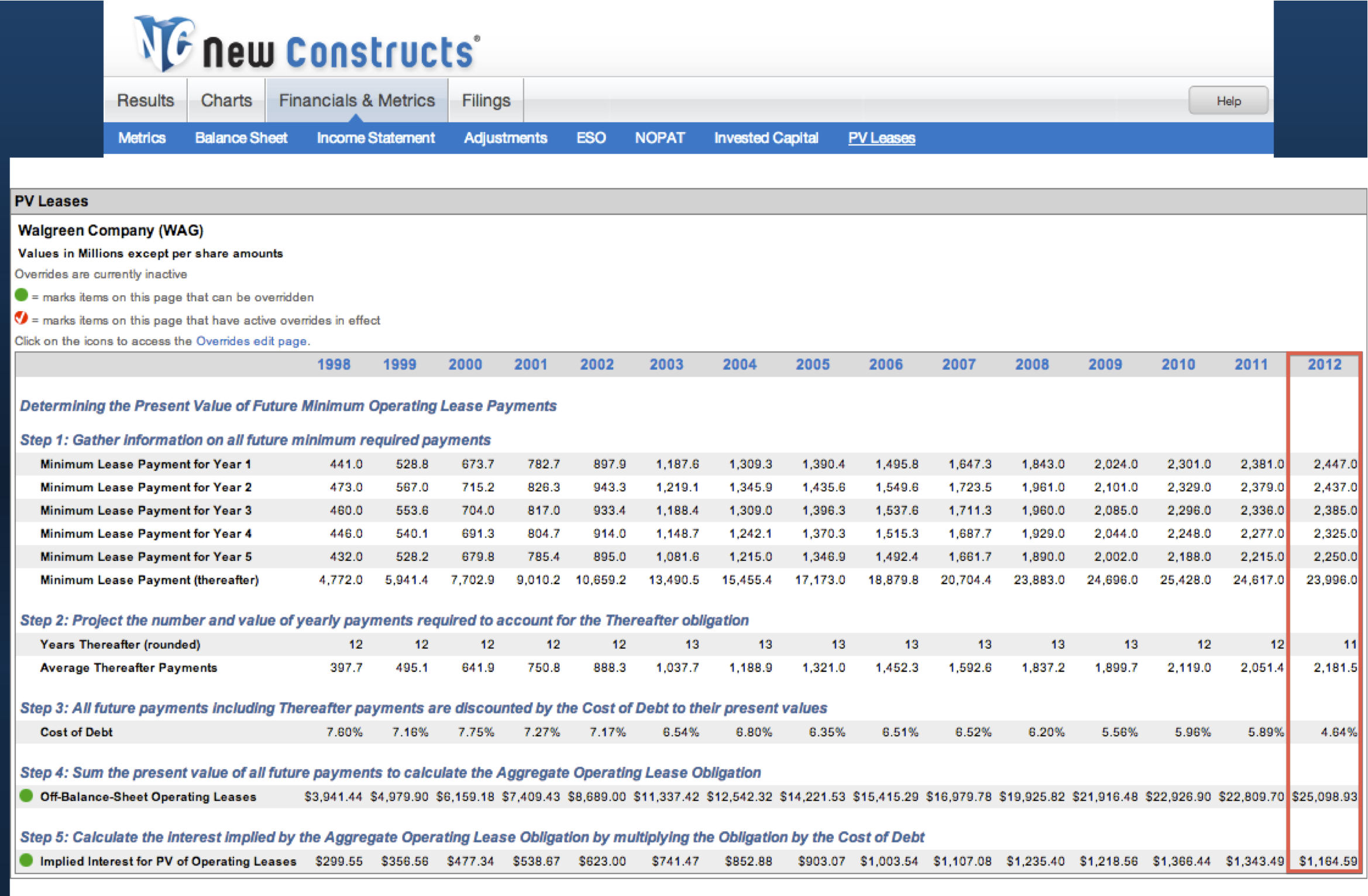 Off-Balance Sheet Debt - Invested Capital Adjustment - New Constructs