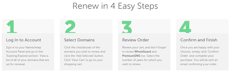 namecheap renew coupon