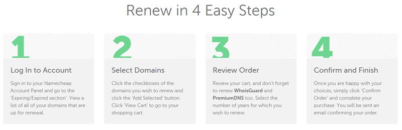 NameCheap Renewal Coupon Codes