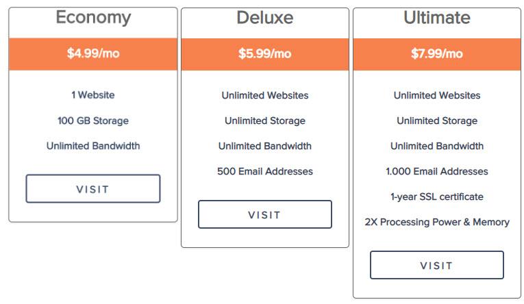 NameCheap VS GoDaddy on Quality of Web Hosting Services