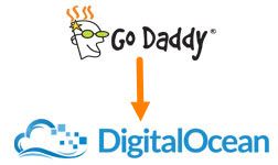 thumbnail-godaddy-domain-to-digitalocean