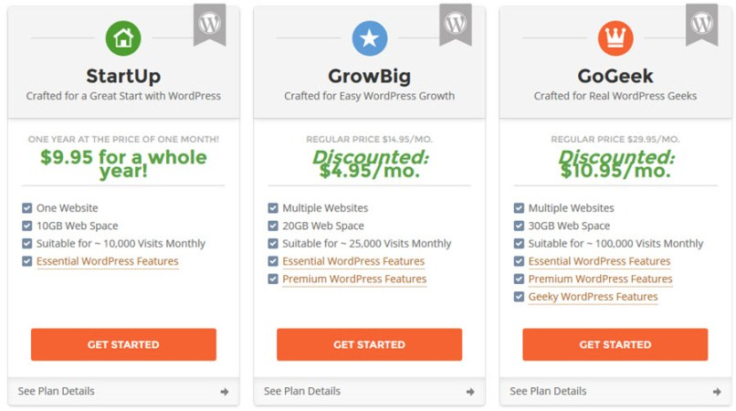 SiteGround Promotion: WordPress Hosting for just $9.95/yr