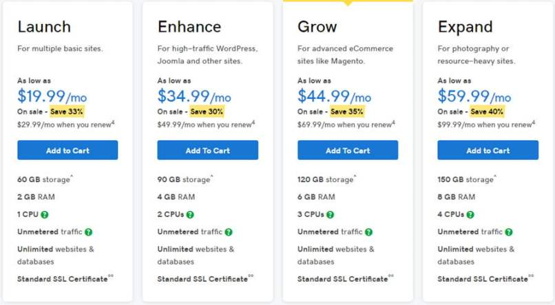GoDaddy Business Hosting Coupon - Up to 50% Off