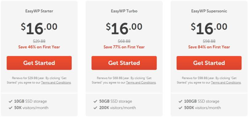 $1.00 NameCheap EasyWP Coupon On December 2020