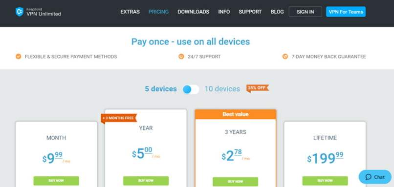 2019's May - $29 VPN Unlimited Lifetime Subscription