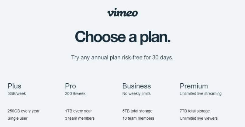 How To Upgrade Your Vimeo Account Plan