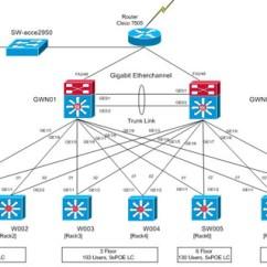 Vlan Design Diagram Best Wiring Program 12 Basic Visio Router Icon Images - Cisco Symbol Icons, Network And ...