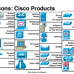 Cisco Network Diagram Symbols 2005 Nissan 350z Stereo Wiring 15 Firewall Icons Images