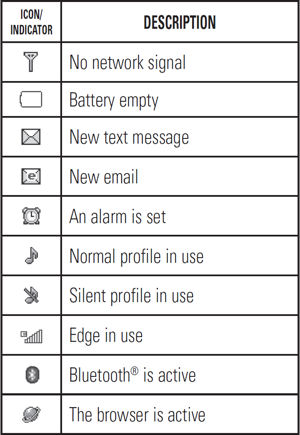 13 Text Message Icon Meanings Envelope Images - Android Status Bar Icons Meaning. Text Message Envelope Icons and Email Envelope Icon Transparent ...