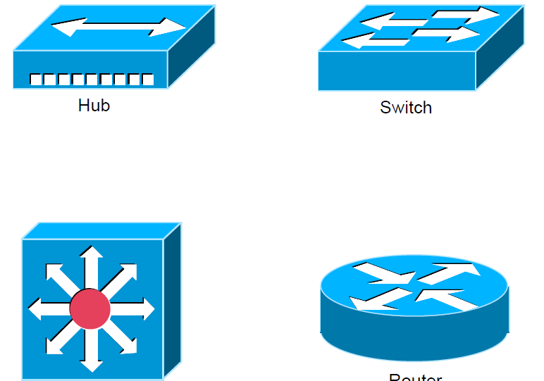 Control Diagram Symbols