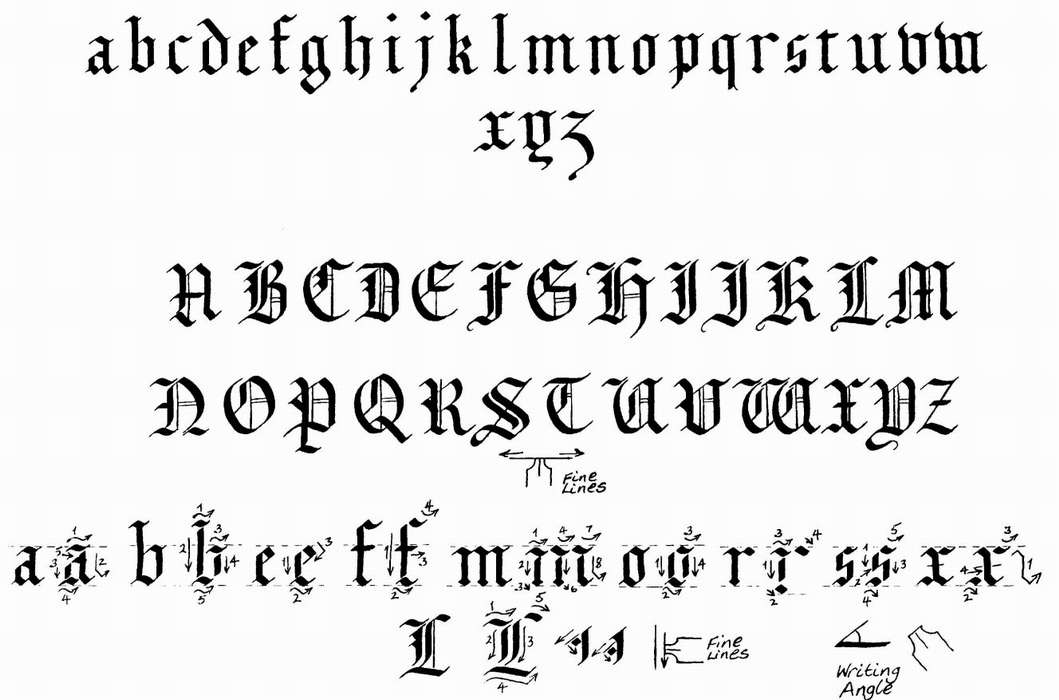 Happy Birthday Old English Cursive Font