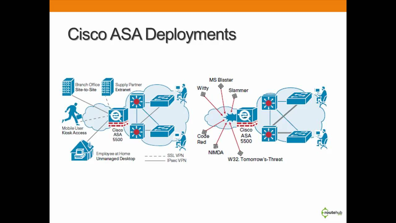 cisco network diagram symbols iveco daily radio wiring 10 firewall icon images - asa icon, icons and ...