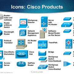 Cisco Network Diagram Symbols Maytag Side By Refrigerator 11 Voice Router Icon Images