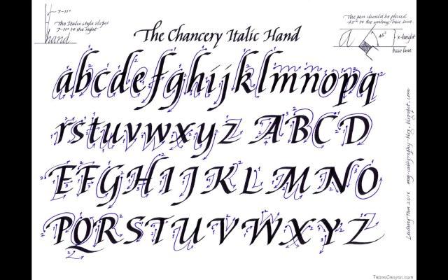 23 Fancy Fonts Alphabet Letters Images - Fancy Letter Stencils