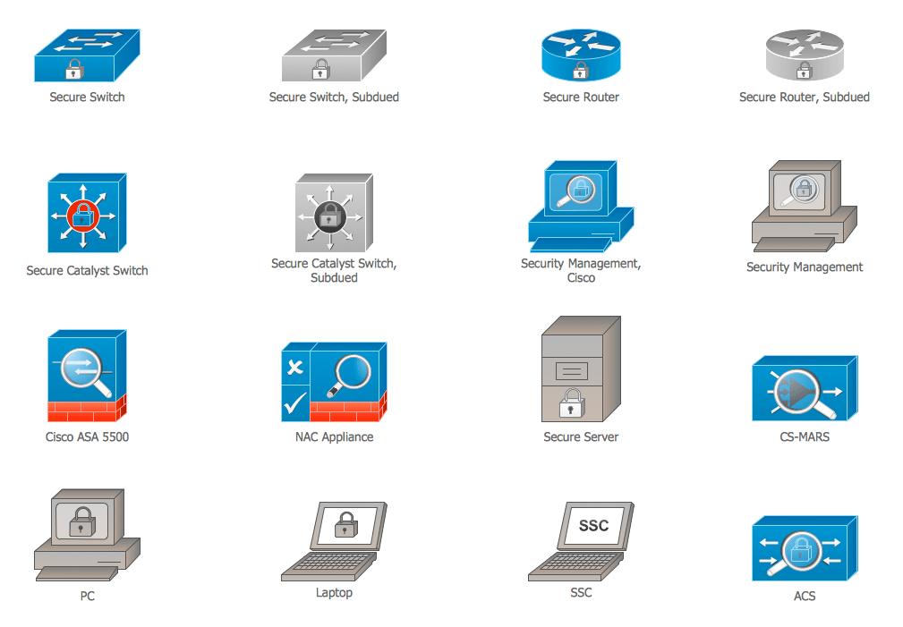 14 cisco computer icon