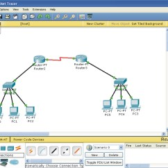 Cisco Network Diagram Icons Etl Process Flow Example 10 Packet Images Visio