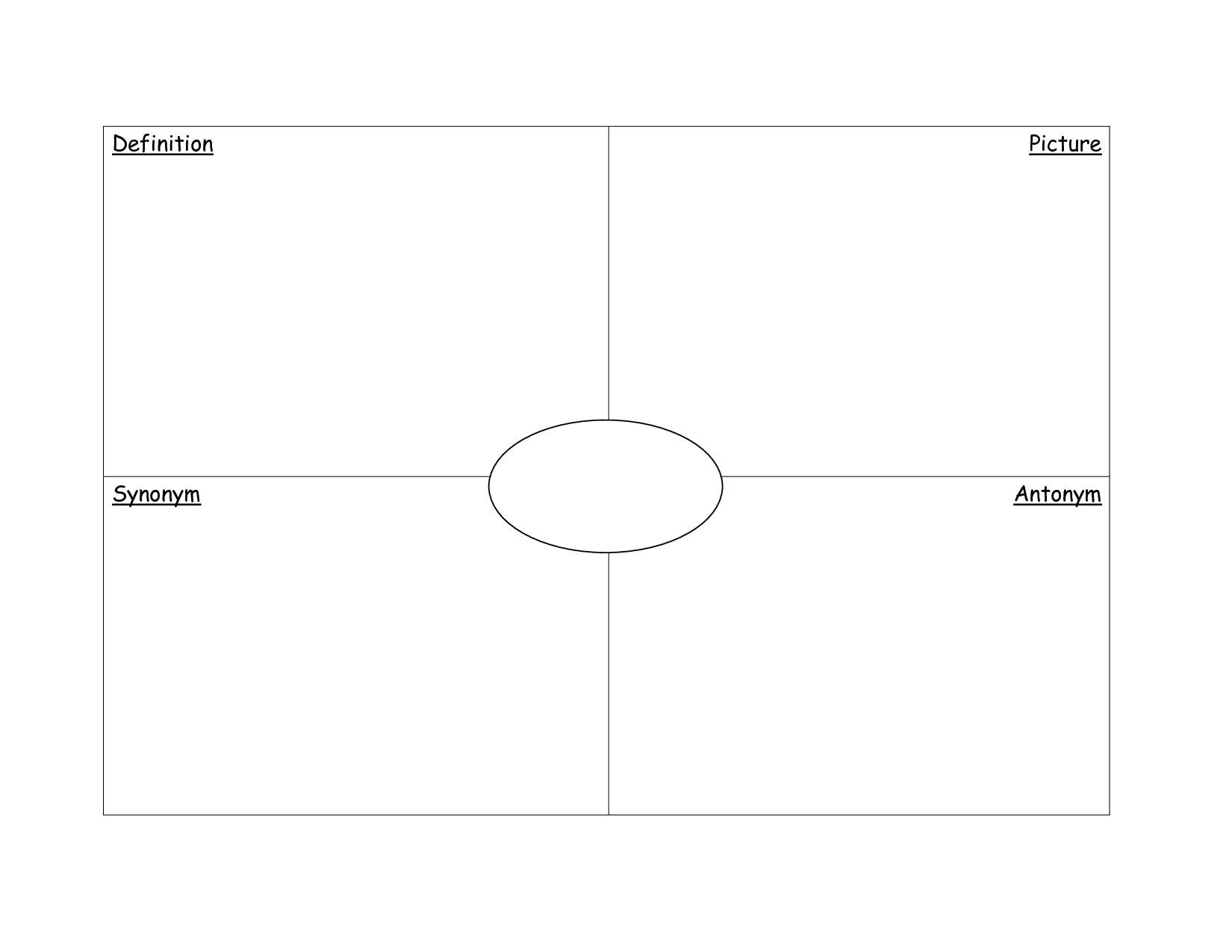 hight resolution of frayer model graphic organizer template