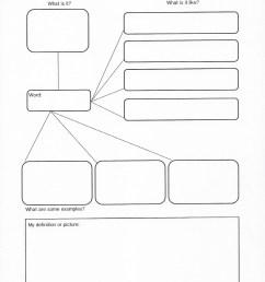 vocabulary graphic organizer templates [ 1245 x 1600 Pixel ]