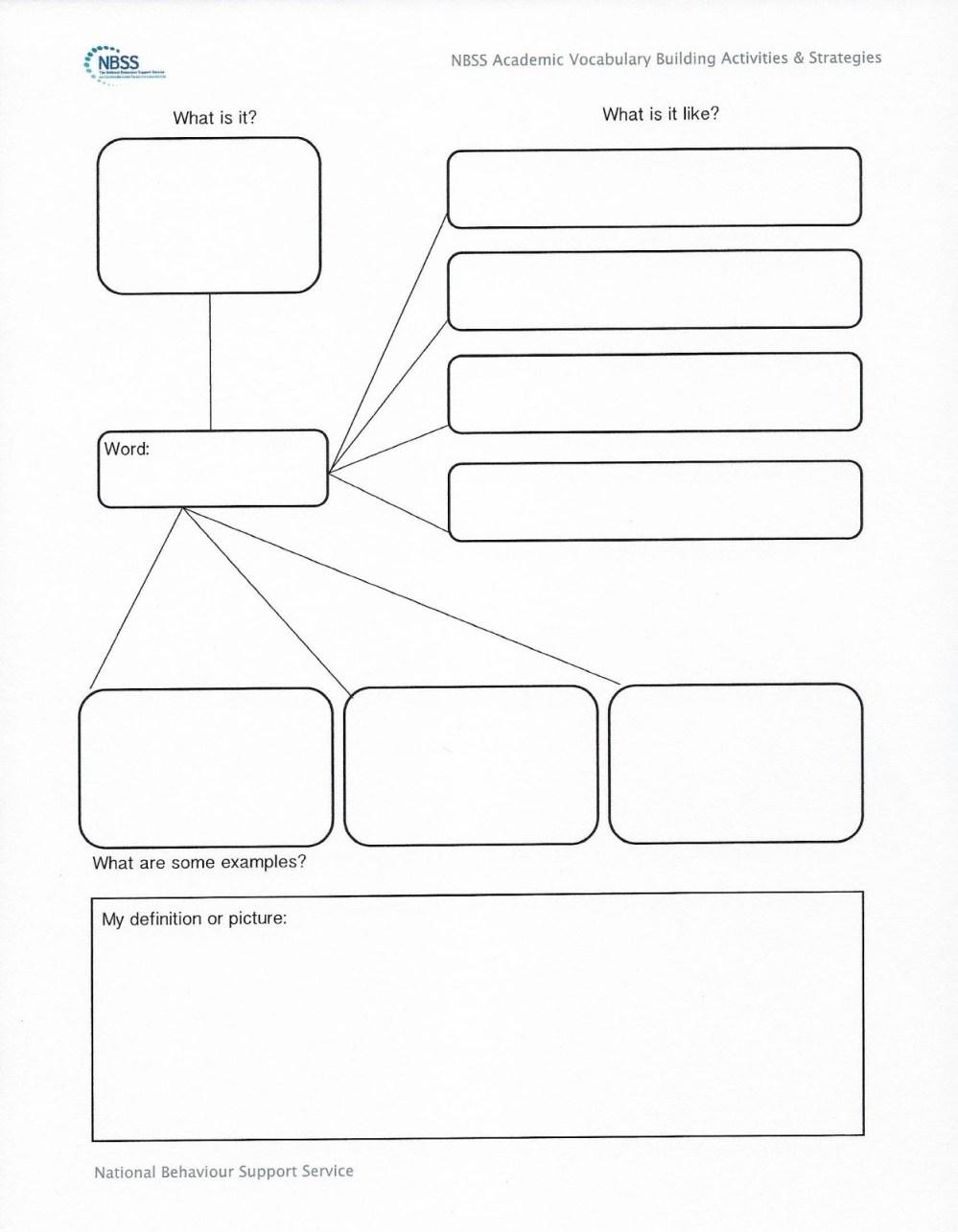 medium resolution of vocabulary graphic organizer templates