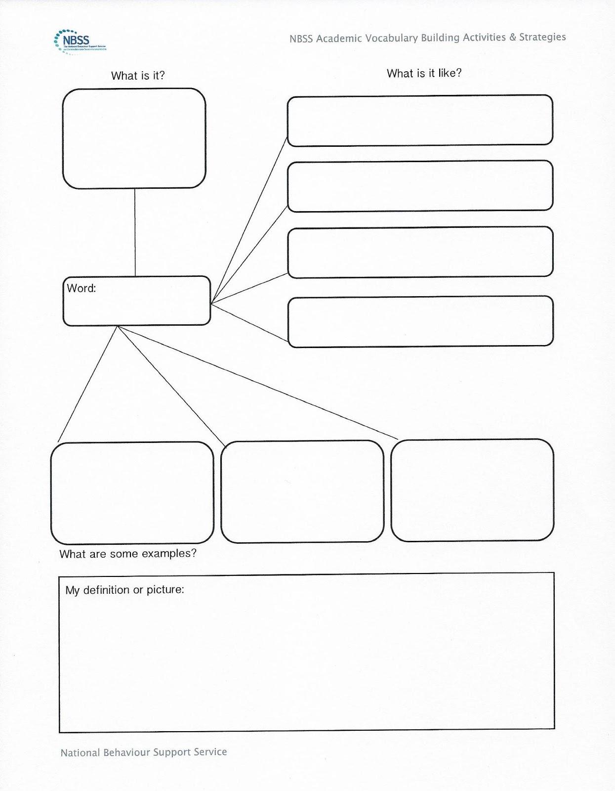 hight resolution of vocabulary graphic organizer templates