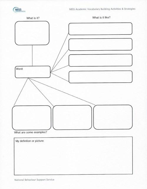 small resolution of vocabulary graphic organizer templates