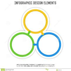 3 Circle Venn Diagram Graphic Organizer Wiring For Multiple Gfci Outlets 14 Images Part