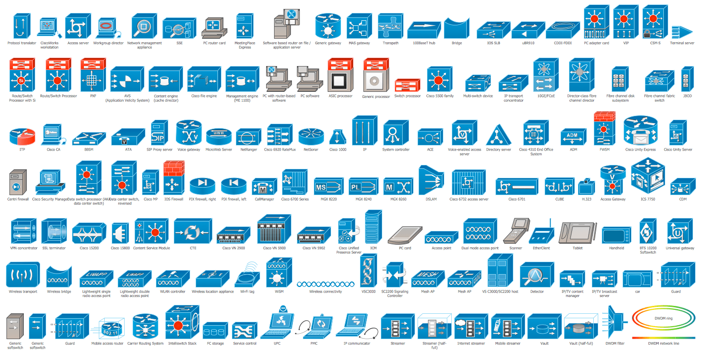14 cisco network icons