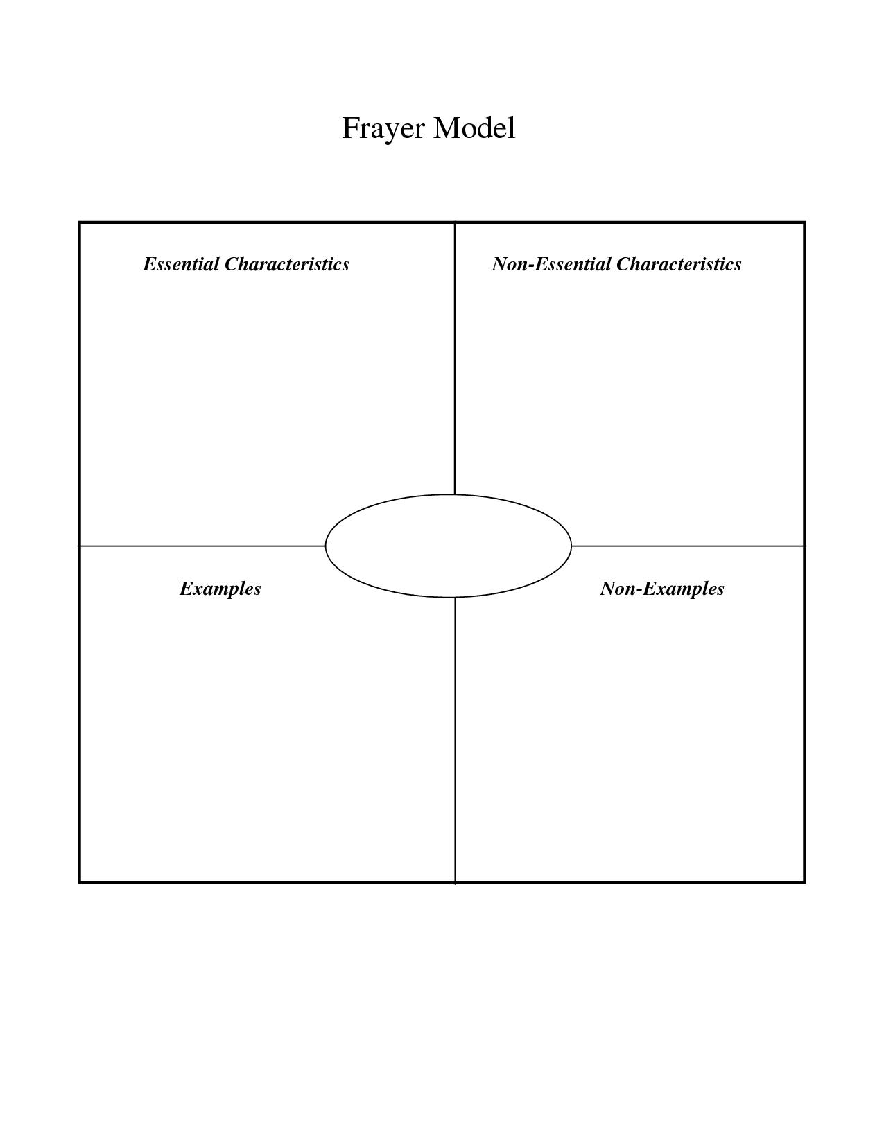 web diagram graphic organizer lx torana tacho wiring 12 blank organizers images printable
