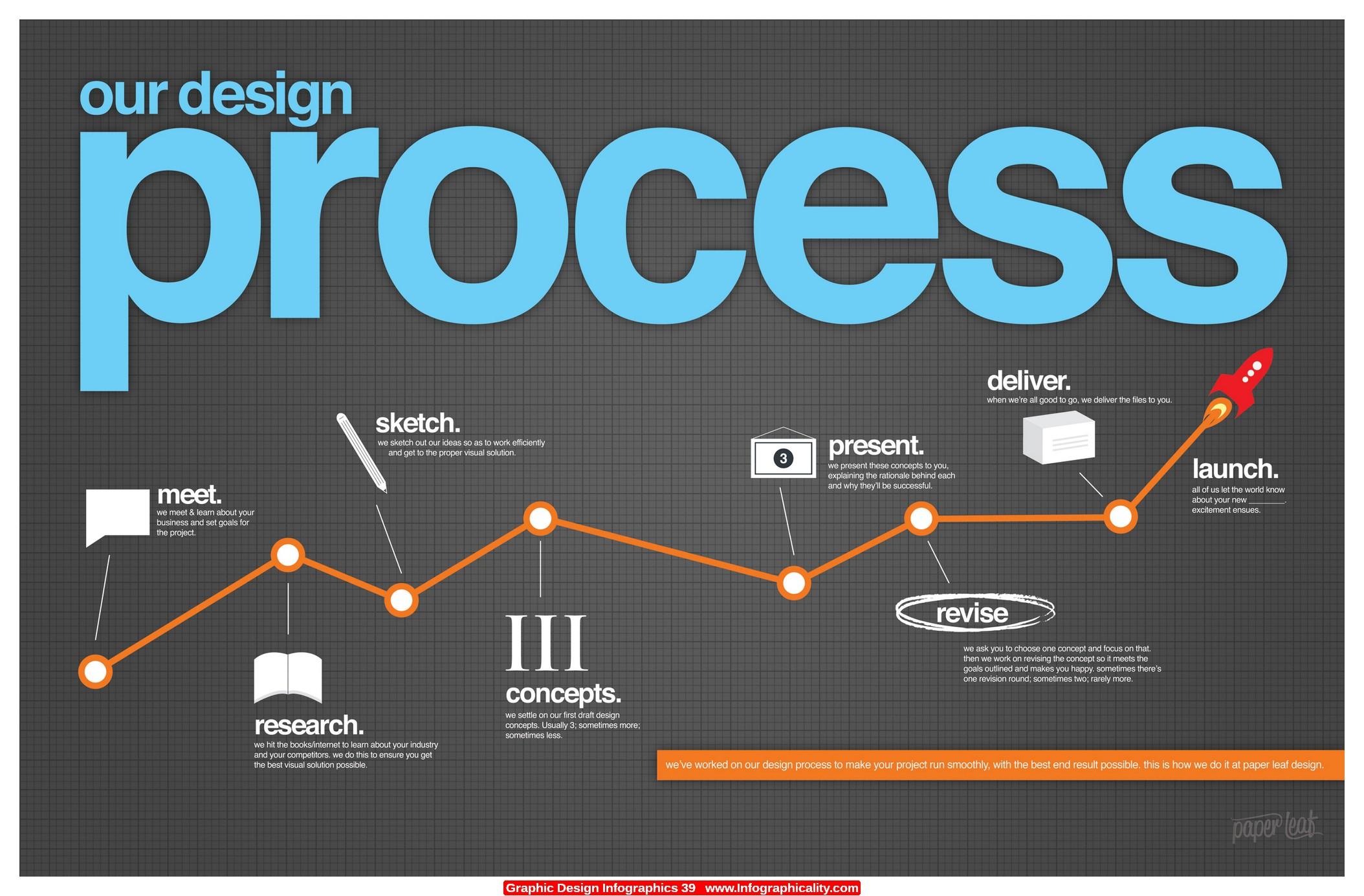 14 Infographic Graphic Design Principles Images