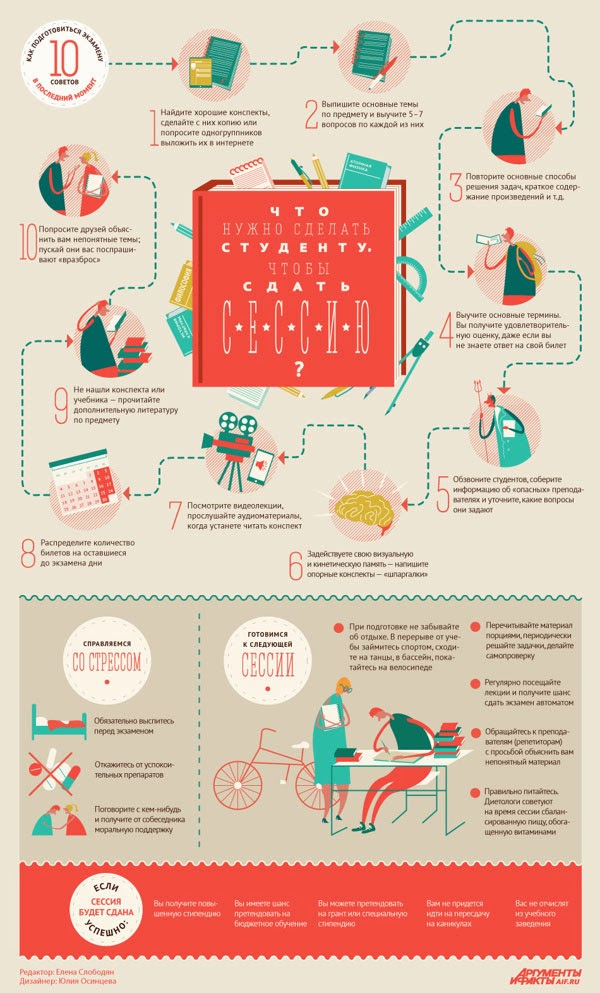 12 Infographics Design Examples Images Graphic Design