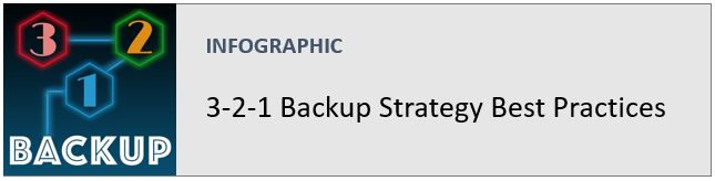 3-2-1 Backup Strategy Best Practices