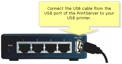 Small business router with a USB port