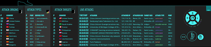 cyber attack legend