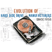[Infographic] Hard Drive Manufacturer Genealogy