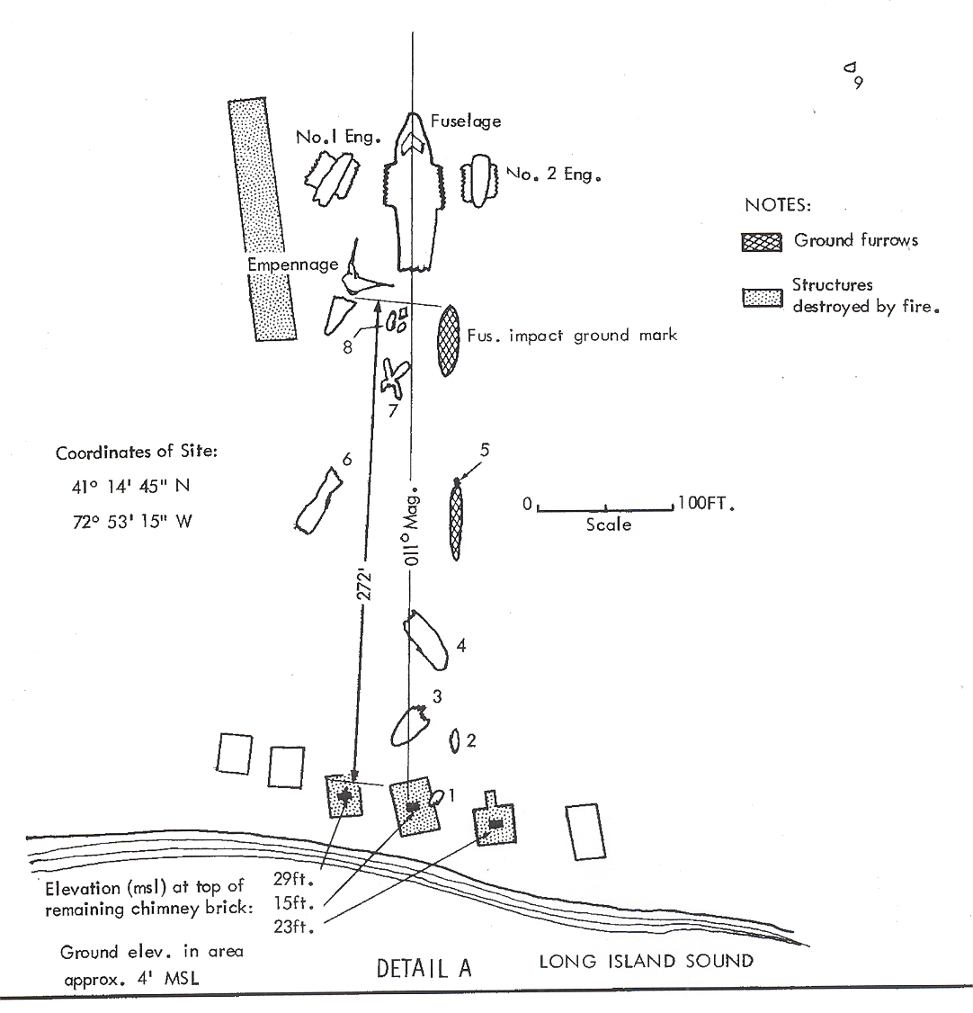 Crash Site Diagram