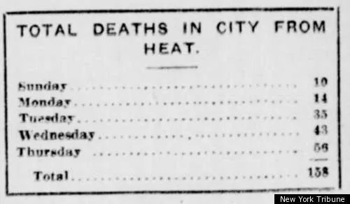 The New York Tribune's estimates of the death toll from the heat, undoubtedly understated.