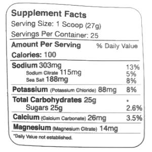 nutritionfactstw