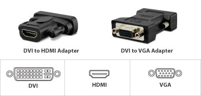 NewerTech® : Video : USB 2.0 to DVI/HDMI/VGA to Video
