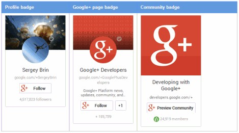 google plus profile , page or community