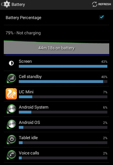 remove app which consume more battery