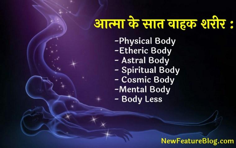 seven bearer body of soul आत्मा and origin of world