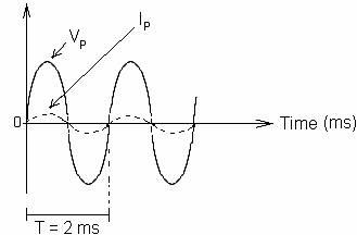 A Practical Handbook to AC Electronics