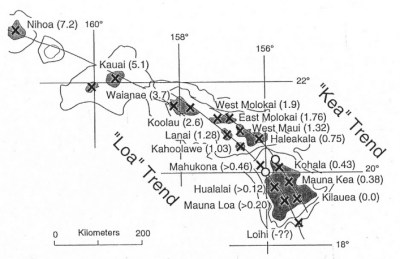 No plume for Hawaii