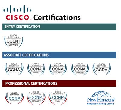 Cisco Training Courses  New Horizons