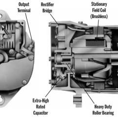 Delco Remy Alternator Diagram 05 Ford F150 Radio Wiring 34si 33si 31si 30si Alternators Specifications Design Features