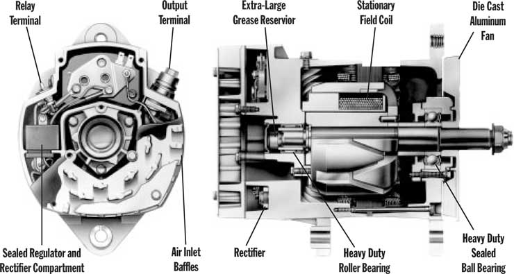 delco remy alternator diagram 2008 yamaha raptor 700 wiring 26si 21si specifications alternators design features generator