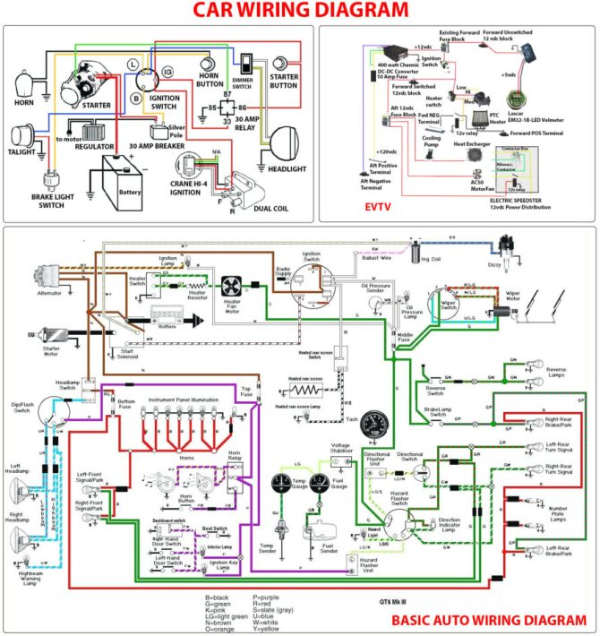 car wiring diagram  car construction
