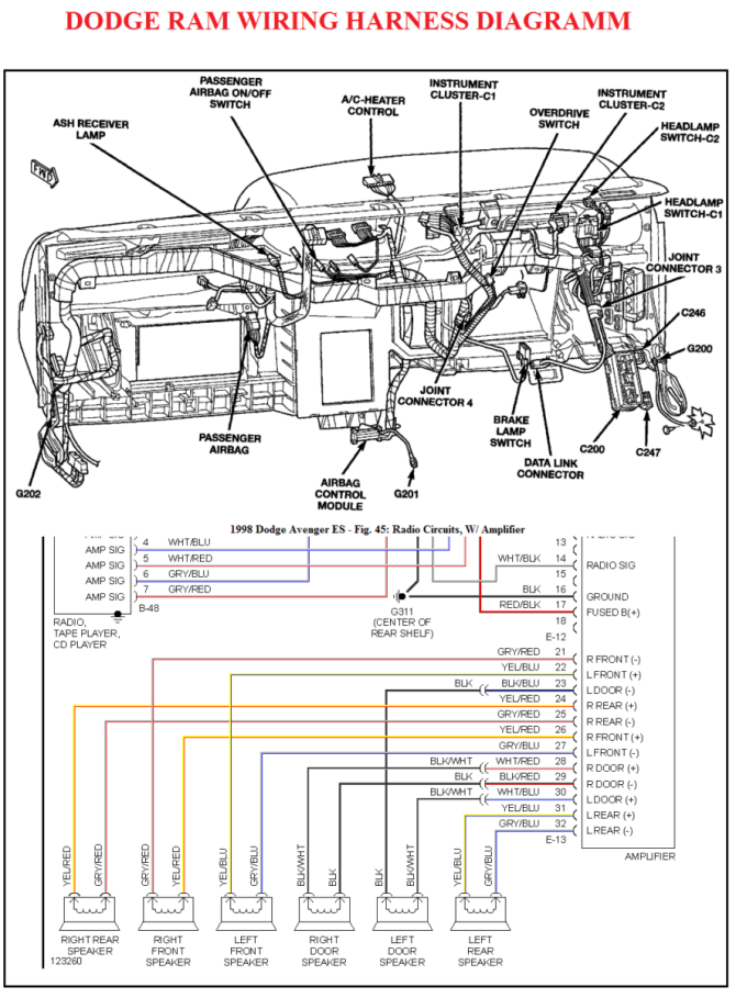 dodge ram wiring harness diagram  car construction