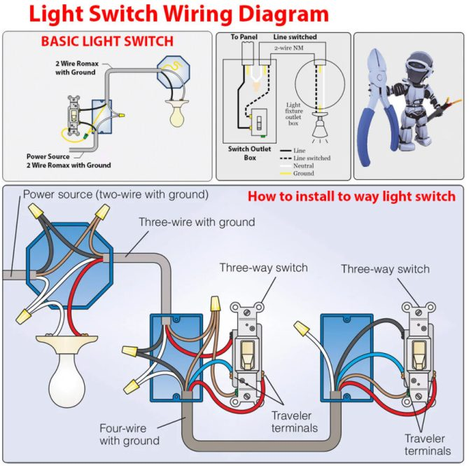 light switch wiring diagram  car construction